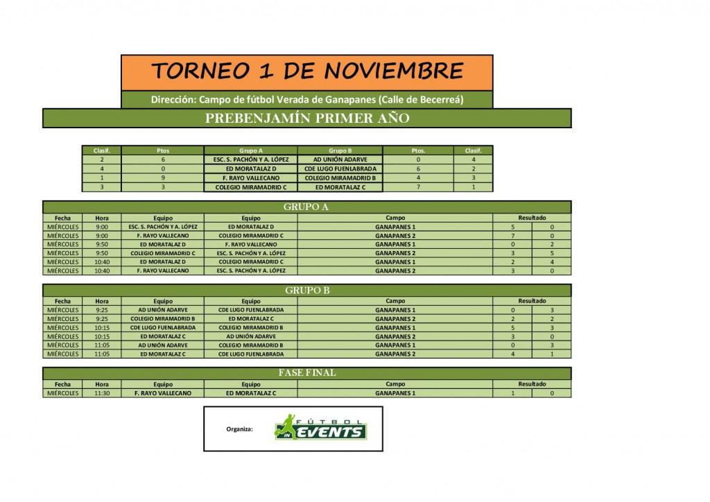 Resultados torneo 1 de noviembre Prebenjamín Primer Año
