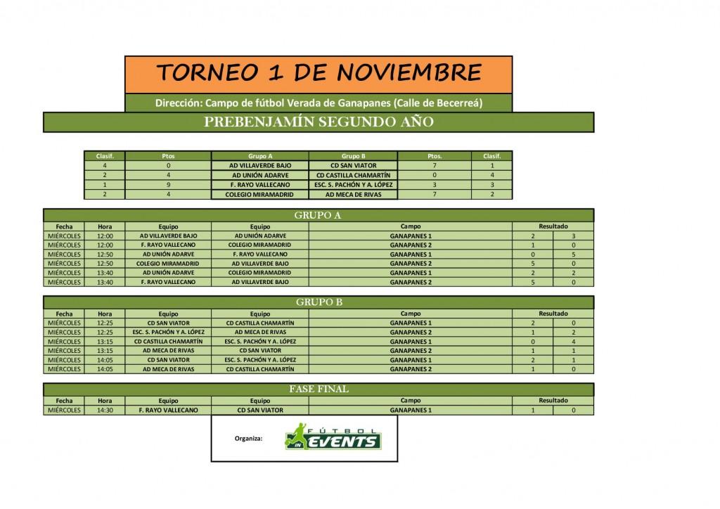 Resultados torneo 1 de noviembre Prebenjamín Segundo Año-001